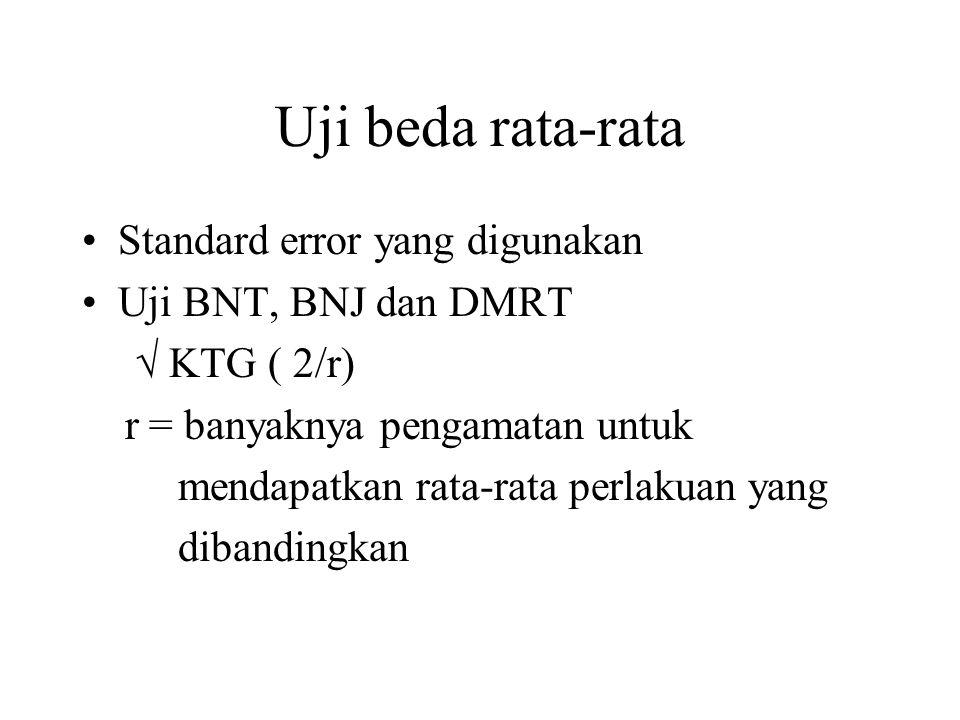 Uji beda rata-rata Standard error yang digunakan Uji BNT, BNJ dan DMRT  KTG ( 2/r) r = banyaknya pengamatan untuk mendapatkan rata-rata perlakuan yan