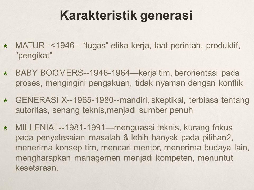 """ MATUR--<1946-- """"tugas"""" etika kerja, taat perintah, produktif, """"pengikat""""  BABY BOOMERS--1946-1964—kerja tim, berorientasi pada proses, mengingini p"""