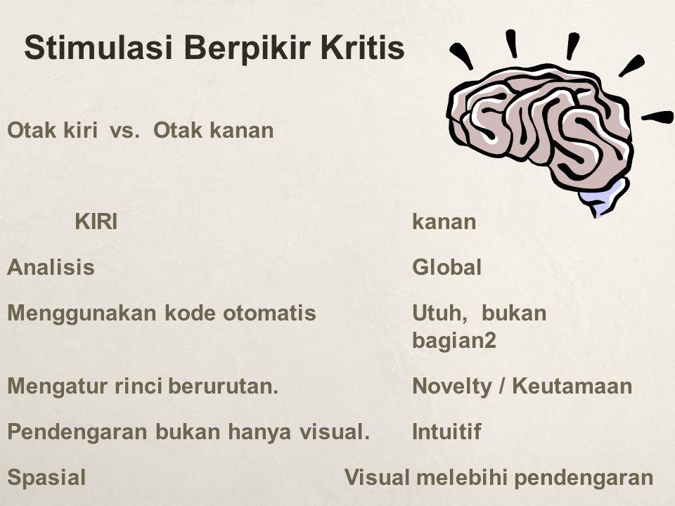Otak kiri vs. Otak kanan KIRIkanan AnalisisGlobal Menggunakan kode otomatis Utuh, bukan bagian2 Mengatur rinci berurutan.Novelty / Keutamaan Pendengar