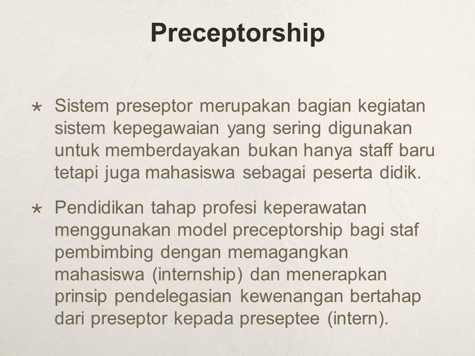 Program Preceptor  Informasi Orientasi dari Preceptor  Format Kesepakatan Preceptor, manfaat  Pedoman praktik klinik  Alat / Format evaluasi  Format Laporan Kejadian pemberian medikasi preseptee  Tujuan / Daftar Ketrampilan preseptee Perangkat Preseptorship