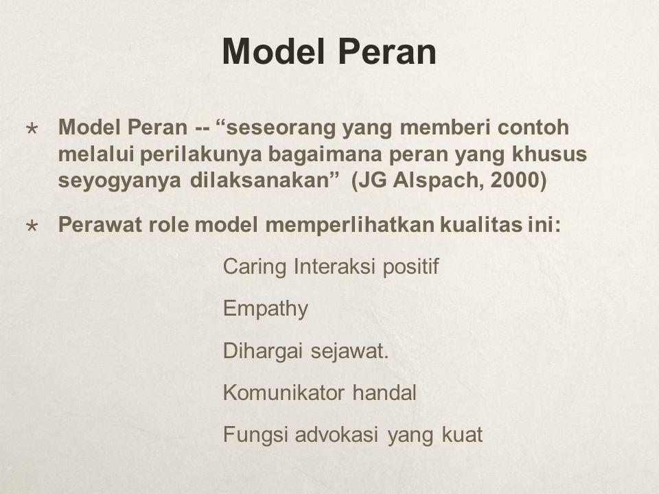 """Model Peran  Model Peran -- """"seseorang yang memberi contoh melalui perilakunya bagaimana peran yang khusus seyogyanya dilaksanakan"""" (JG Alspach, 2000"""