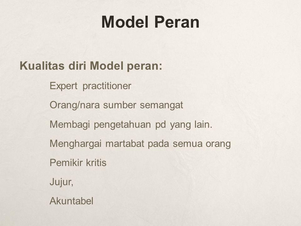 Model Peran Kualitas diri Model peran: Expert practitioner Orang/nara sumber semangat Membagi pengetahuan pd yang lain. Menghargai martabat pada semua
