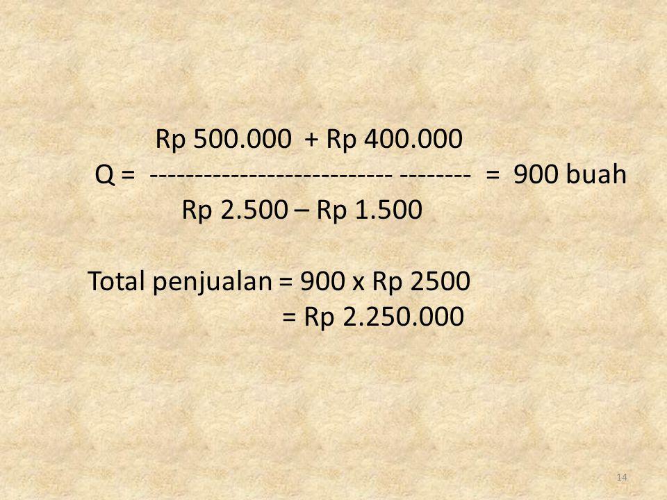Rp 500.000 + Rp 400.000 Q = --------------------------- -------- = 900 buah Rp 2.500 – Rp 1.500 Total penjualan = 900 x Rp 2500 = Rp 2.250.000 14