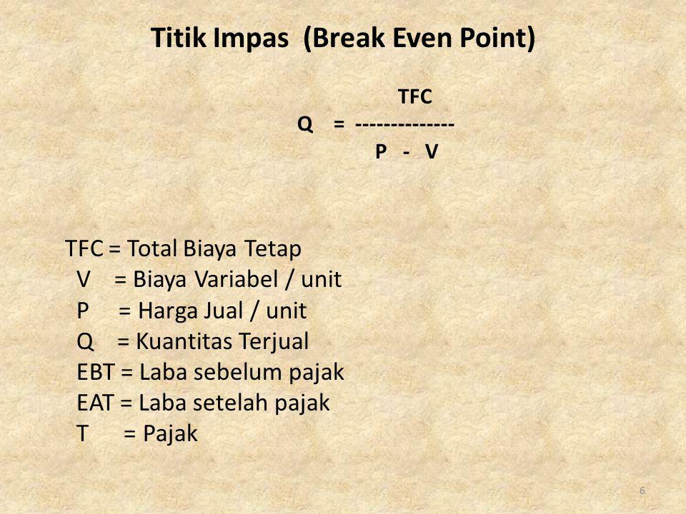 Titik Impas (Break Even Point) TFC Q = -------------- P - V 6 TFC = Total Biaya Tetap V = Biaya Variabel / unit P = Harga Jual / unit Q = Kuantitas Te