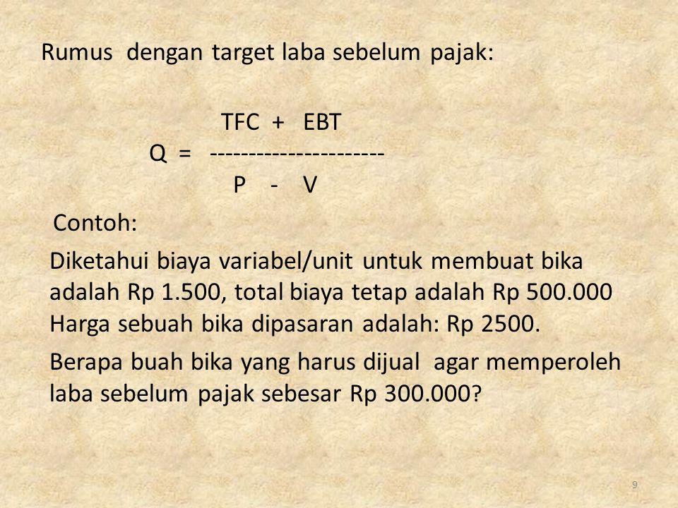 Rumus dengan target laba sebelum pajak: TFC + EBT Q = ---------------------- P - V Contoh: Diketahui biaya variabel/unit untuk membuat bika adalah Rp