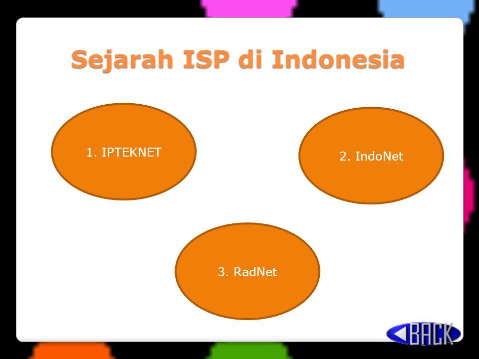 ISP yang Ada di Indonesia 3GNet → http://www.3g-net.nethttp://www.3g-net.net INDOSAT → http://www.indosat.net.idhttp://www.indosat.net.id Speedy → http://www.telkomspeedy.comhttp://www.telkomspeedy.com TELKOMVISION.NET → (021) 2525789 TELKOMNET →http://www.telkom.net/http://www.telkom.net/