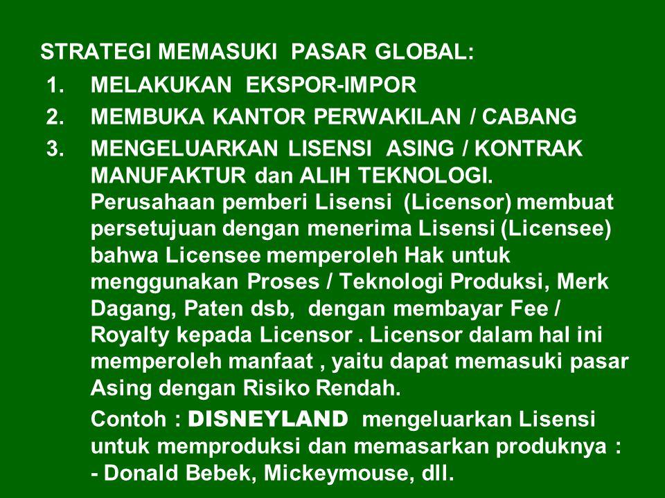 STRATEGI MEMASUKI PASAR GLOBAL: 1.MELAKUKAN EKSPOR-IMPOR 2.MEMBUKA KANTOR PERWAKILAN / CABANG 3.MENGELUARKAN LISENSI ASING / KONTRAK MANUFAKTUR dan AL