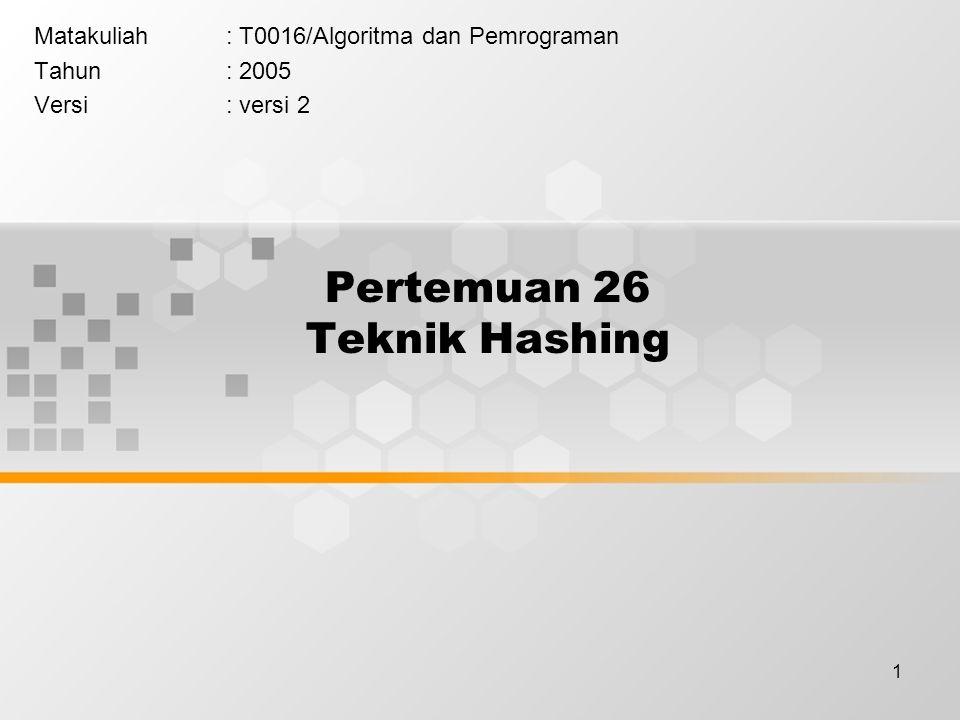 1 Pertemuan 26 Teknik Hashing Matakuliah: T0016/Algoritma dan Pemrograman Tahun: 2005 Versi: versi 2