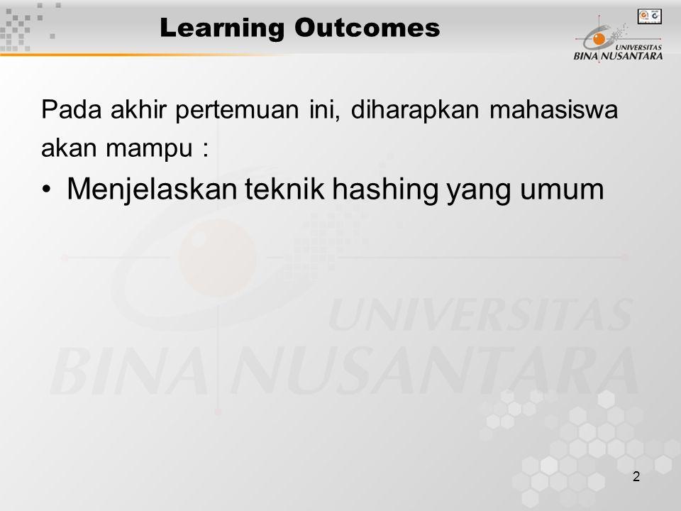 2 Learning Outcomes Pada akhir pertemuan ini, diharapkan mahasiswa akan mampu : Menjelaskan teknik hashing yang umum