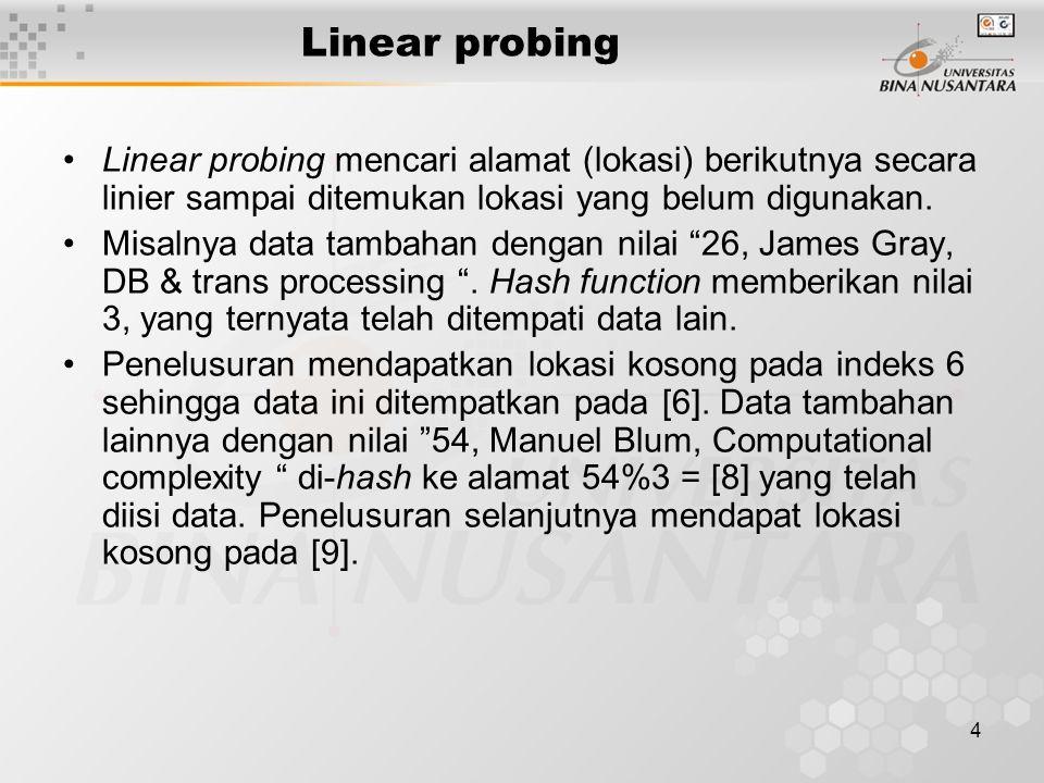 4 Linear probing Linear probing mencari alamat (lokasi) berikutnya secara linier sampai ditemukan lokasi yang belum digunakan.
