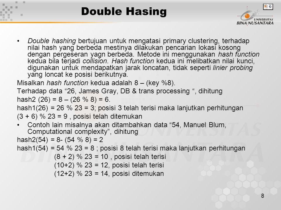 8 Double Hasing Double hashing bertujuan untuk mengatasi primary clustering, terhadap nilai hash yang berbeda mestinya dilakukan pencarian lokasi kosong dengan pergeseran yagn berbeda.