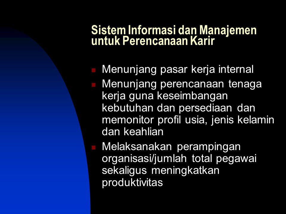 Sistem Informasi dan Manajemen untuk Perencanaan Karir Menunjang pasar kerja internal Menunjang perencanaan tenaga kerja guna keseimbangan kebutuhan dan persediaan dan memonitor profil usia, jenis kelamin dan keahlian Melaksanakan perampingan organisasi/jumlah total pegawai sekaligus meningkatkan produktivitas