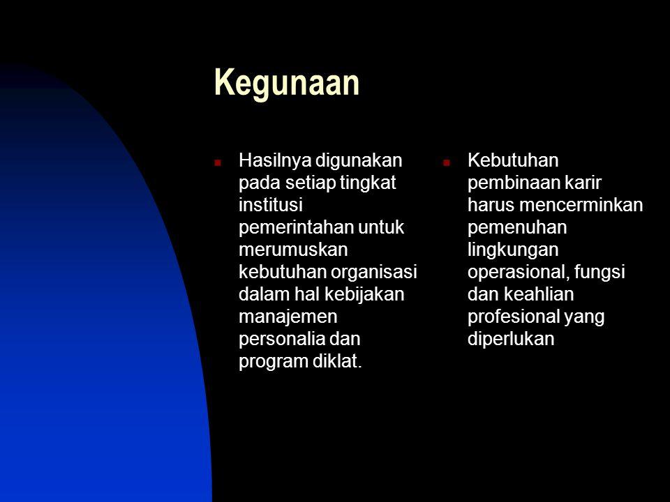Kegunaan Hasilnya digunakan pada setiap tingkat institusi pemerintahan untuk merumuskan kebutuhan organisasi dalam hal kebijakan manajemen personalia dan program diklat.