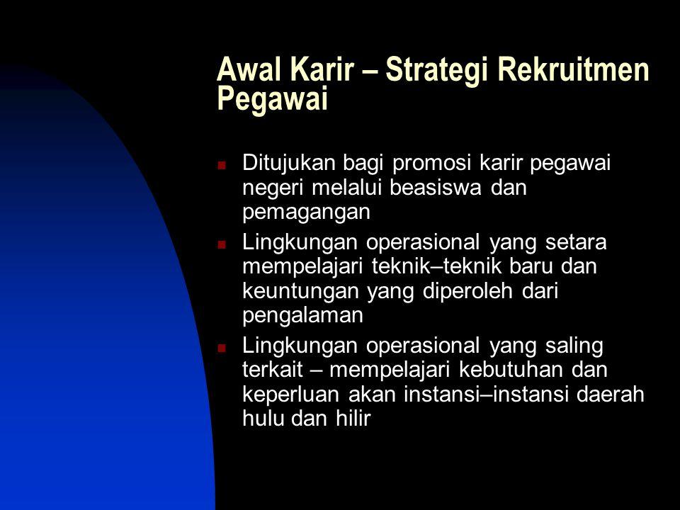 Awal Karir – Strategi Rekruitmen Pegawai Ditujukan bagi promosi karir pegawai negeri melalui beasiswa dan pemagangan Lingkungan operasional yang setar