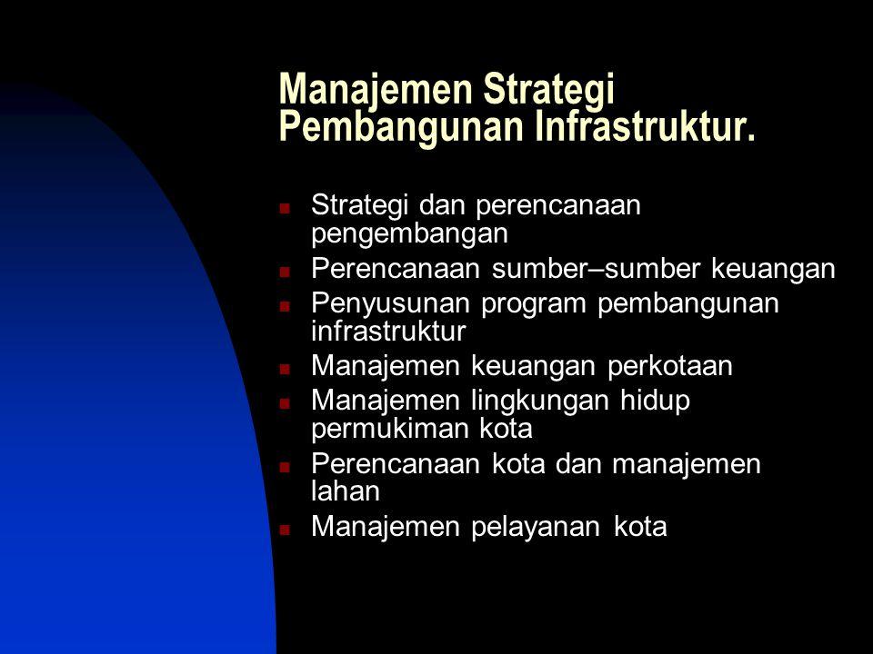 Manajemen Strategi Pembangunan Infrastruktur. Strategi dan perencanaan pengembangan Perencanaan sumber–sumber keuangan Penyusunan program pembangunan