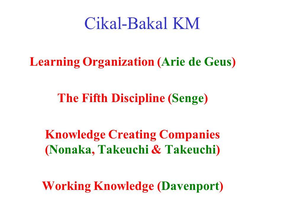 Cikal-Bakal KM Learning Organization (Arie de Geus) The Fifth Discipline (Senge) Knowledge Creating Companies (Nonaka, Takeuchi & Takeuchi) Working Kn