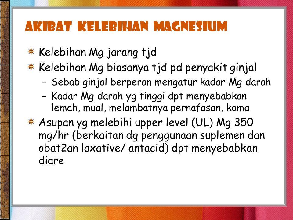 Kelebihan Mg jarang tjd Kelebihan Mg biasanya tjd pd penyakit ginjal –Sebab ginjal berperan mengatur kadar Mg darah –Kadar Mg darah yg tinggi dpt menyebabkan lemah, mual, melambatnya pernafasan, koma Asupan yg melebihi upper level (UL) Mg 350 mg/hr (berkaitan dg penggunaan suplemen dan obat2an laxative/ antacid) dpt menyebabkan diare AKIBAT KELEBIHAN magnesium
