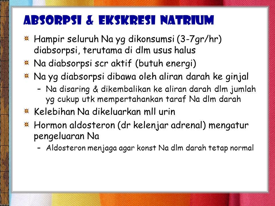 Hampir seluruh Na yg dikonsumsi (3-7gr/hr) diabsorpsi, terutama di dlm usus halus Na diabsorpsi scr aktif (butuh energi) Na yg diabsorpsi dibawa oleh aliran darah ke ginjal –Na disaring & dikembalikan ke aliran darah dlm jumlah yg cukup utk mempertahankan taraf Na dlm darah Kelebihan Na dikeluarkan mll urin Hormon aldosteron (dr kelenjar adrenal) mengatur pengeluaran Na –Aldosteron menjaga agar konst Na dlm darah tetap normal Absorpsi & EKSKRESI Natrium