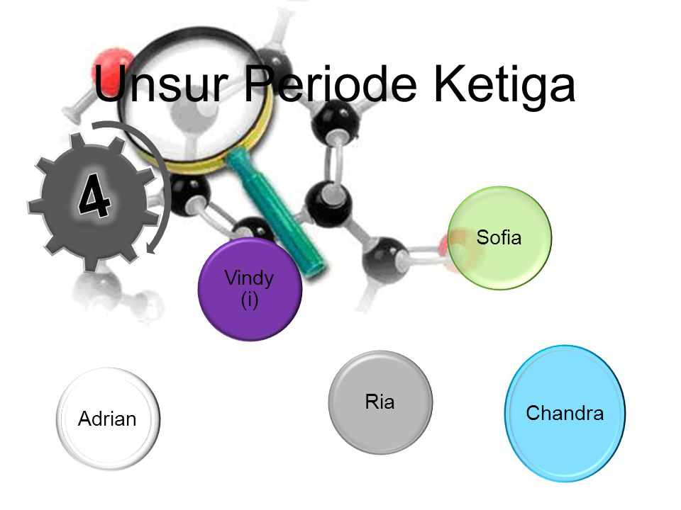 Daya Oksidasi dan Reduksi Logam dan Nonlogam Unsur-unsur dalam periode ketiga dari Na sampai Ar sifat unsur berubah dari logam ke nonlogam.