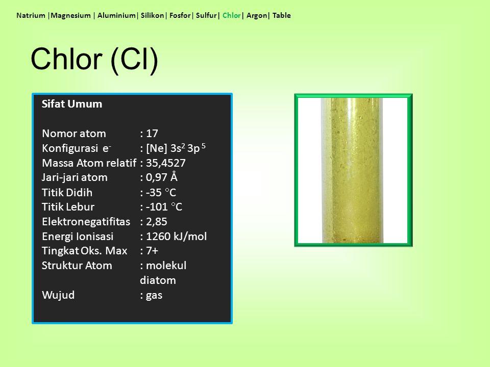 Sifat Umum Nomor atom : 17 Konfigurasi e - : [Ne] 3s 2 3p 5 Massa Atom relatif: 35,4527 Jari-jari atom: 0,97 Å Titik Didih: -35  C Titik Lebur: -101
