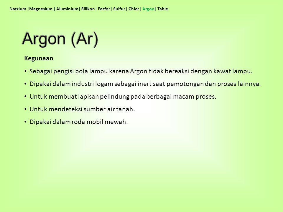 Kegunaan Sebagai pengisi bola lampu karena Argon tidak bereaksi dengan kawat lampu. Dipakai dalam industri logam sebagai inert saat pemotongan dan pro