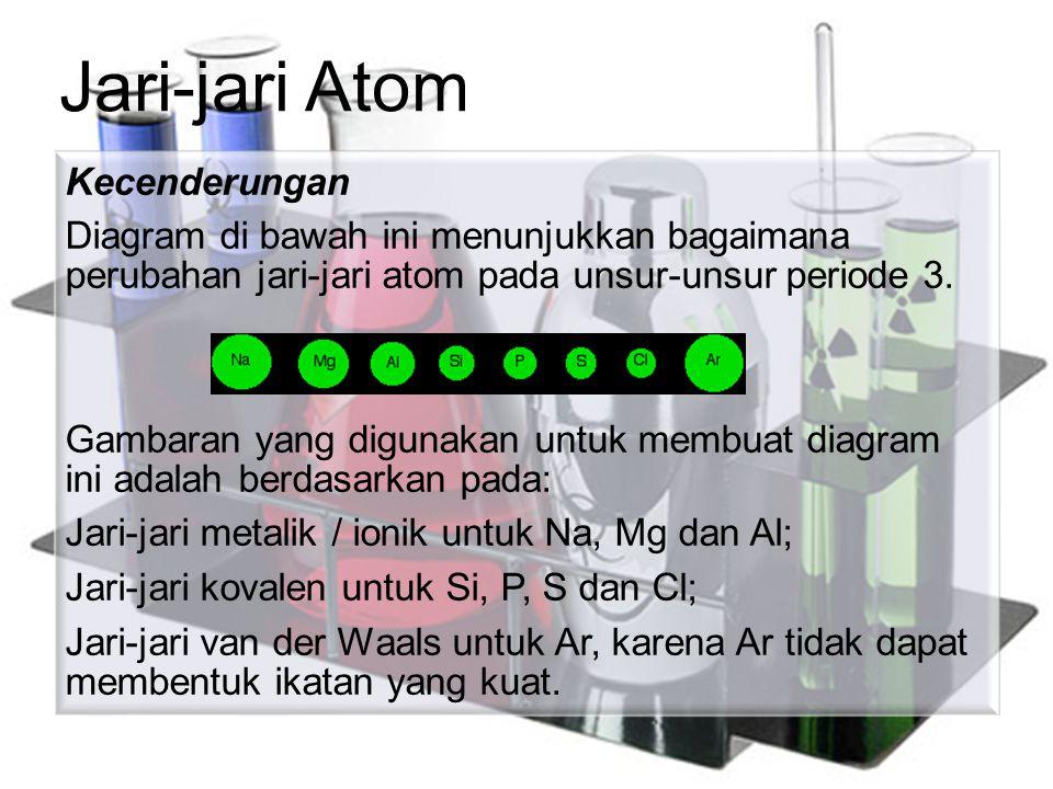 Kecenderungan Diagram di bawah ini menunjukkan bagaimana perubahan jari-jari atom pada unsur-unsur periode 3. Gambaran yang digunakan untuk membuat di