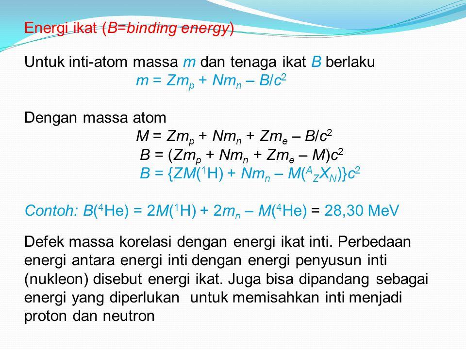 Energi ikat (B=binding energy) Untuk inti-atom massa m dan tenaga ikat B berlaku m = Zm p + Nm n – B/c 2 Dengan massa atom M = Zm p + Nm n + Zm e – B/c 2 B = (Zm p + Nm n + Zm e – M)c 2 B = {ZM( 1 H) + Nm n – M( A Z X N )}c 2 Contoh: B( 4 He) = 2M( 1 H) + 2m n – M( 4 He) = 28,30 MeV Defek massa korelasi dengan energi ikat inti.