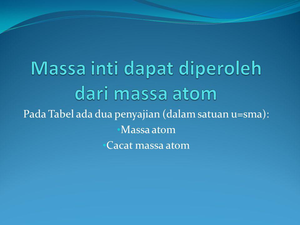 Pada Tabel ada dua penyajian (dalam satuan u=sma): Massa atom Cacat massa atom