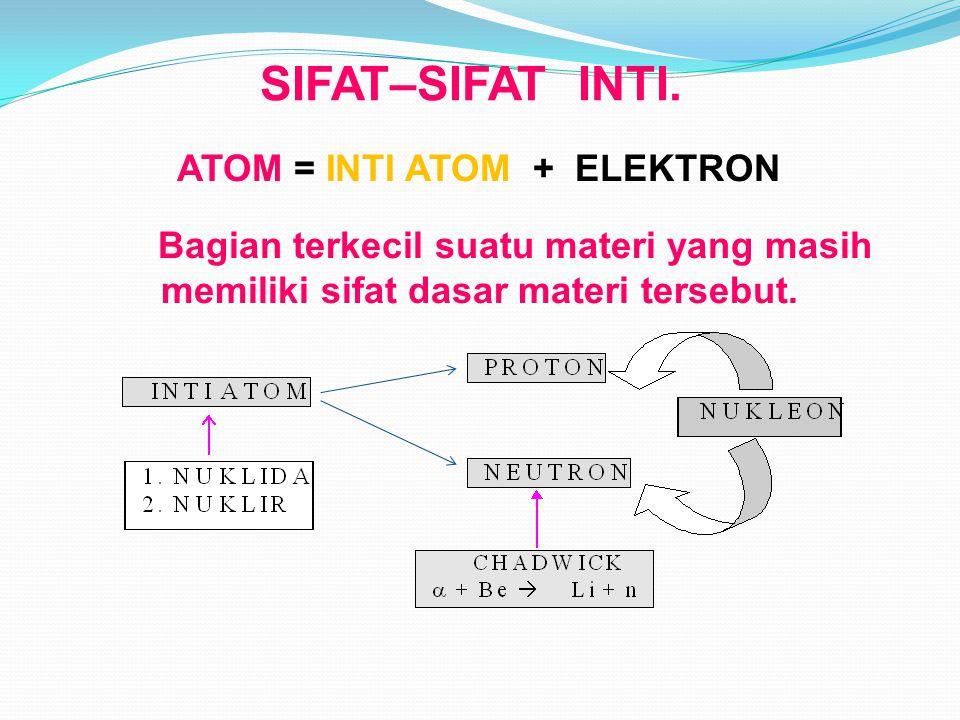 ATOM = INTI ATOM + ELEKTRON Bagian terkecil suatu materi yang masih memiliki sifat dasar materi tersebut. SIFAT–SIFAT INTI.