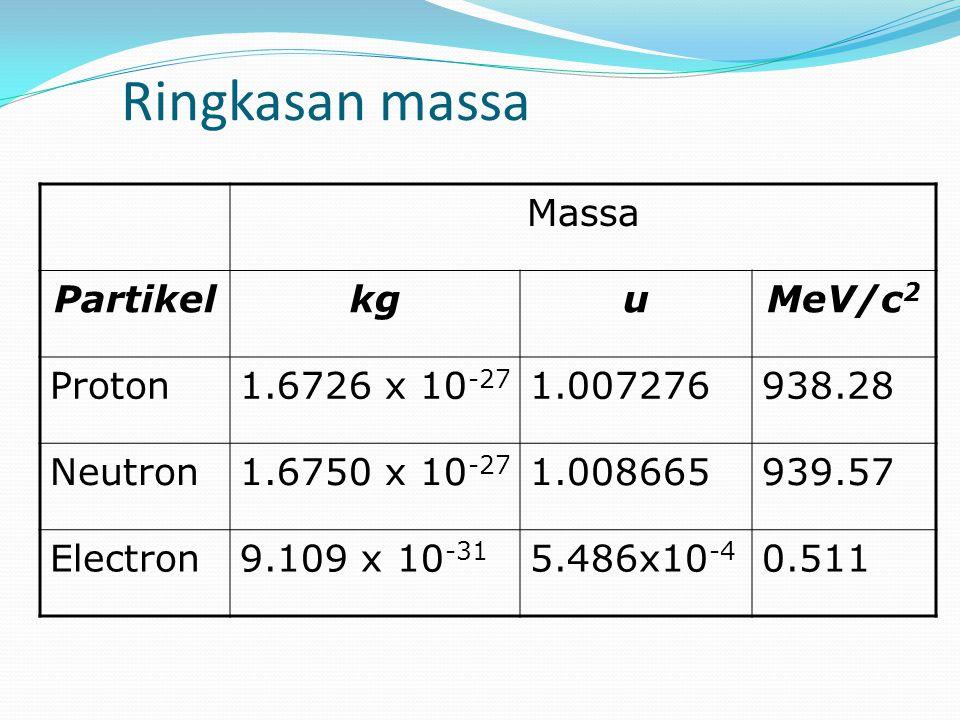 Ringkasan massa Massa PartikelkguMeV/c 2 Proton1.6726 x 10 -27 1.007276938.28 Neutron1.6750 x 10 -27 1.008665939.57 Electron9.109 x 10 -31 5.486x10 -4 0.511