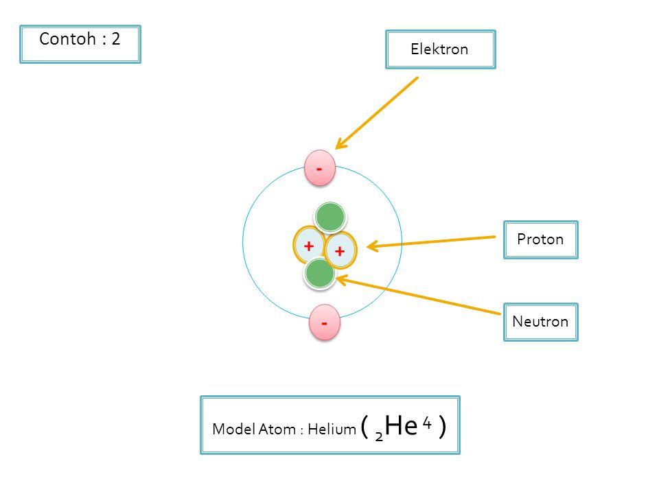 + Elektron Proton Model Atom : Helium ( 2 He 4 ) - - - - Contoh : 2 + Neutron