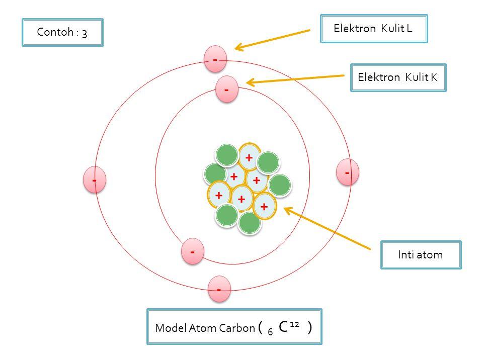 + Elektron Kulit L Inti atom Model Atom Carbon ( 6 C 12 ) - - - - - - - - - - - - Contoh : 3 + + + + + Elektron Kulit K