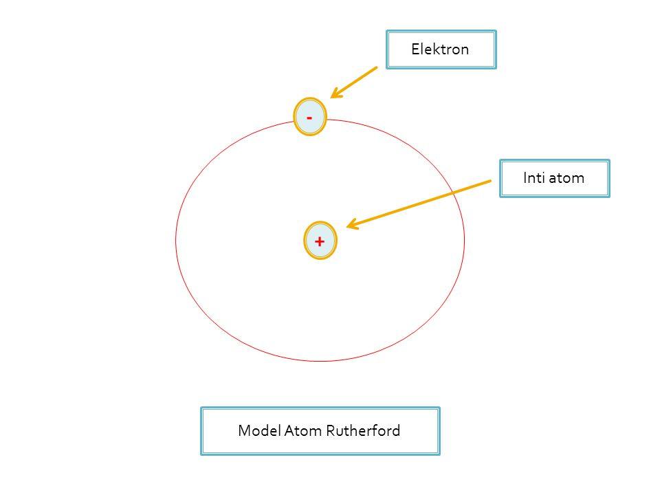 + - Elektron Inti atom Model Atom Rutherford