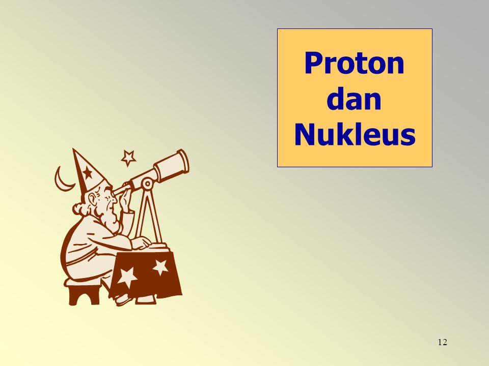 12 Proton dan Nukleus