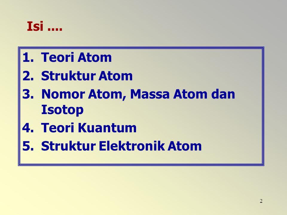 2 1.Teori Atom 2.Struktur Atom 3.Nomor Atom, Massa Atom dan Isotop 4.Teori Kuantum 5.Struktur Elektronik Atom Isi....