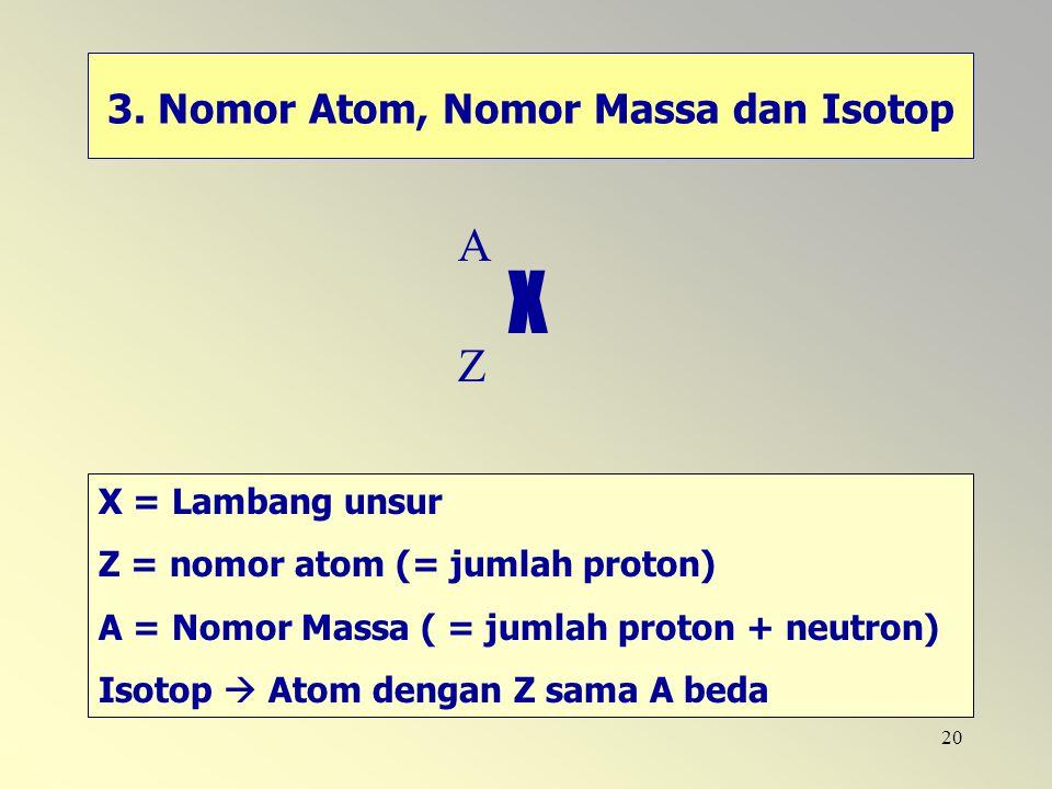 20 3. Nomor Atom, Nomor Massa dan Isotop A X Z X = Lambang unsur Z = nomor atom (= jumlah proton) A = Nomor Massa ( = jumlah proton + neutron) Isotop
