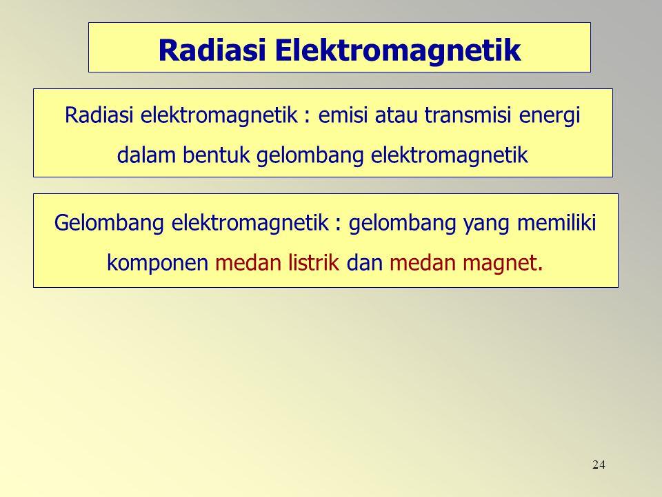 24 Radiasi Elektromagnetik Radiasi elektromagnetik : emisi atau transmisi energi dalam bentuk gelombang elektromagnetik Gelombang elektromagnetik : ge