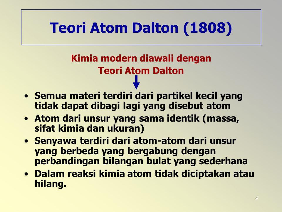 4 Teori Atom Dalton (1808) Kimia modern diawali dengan Teori Atom Dalton Semua materi terdiri dari partikel kecil yang tidak dapat dibagi lagi yang di