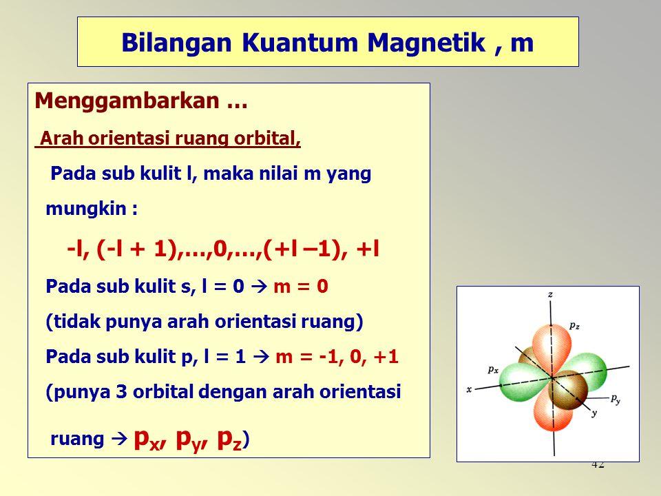 42 Bilangan Kuantum Magnetik, m Menggambarkan … Arah orientasi ruang orbital, Pada sub kulit l, maka nilai m yang mungkin : -l, (-l + 1),…,0,…,(+l –1)
