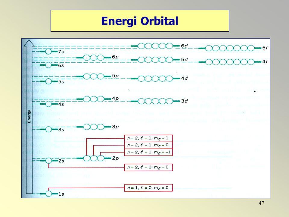 47 Energi Orbital