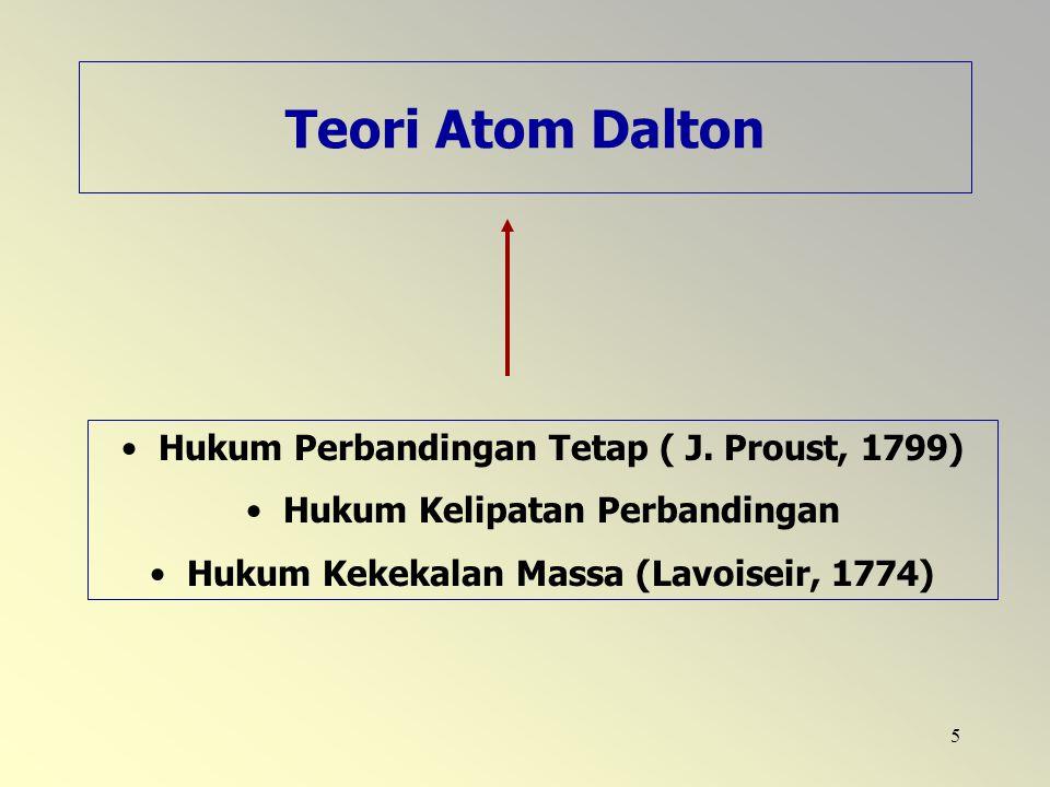 5 Hukum Perbandingan Tetap ( J. Proust, 1799) Hukum Kelipatan Perbandingan Hukum Kekekalan Massa (Lavoiseir, 1774) Teori Atom Dalton