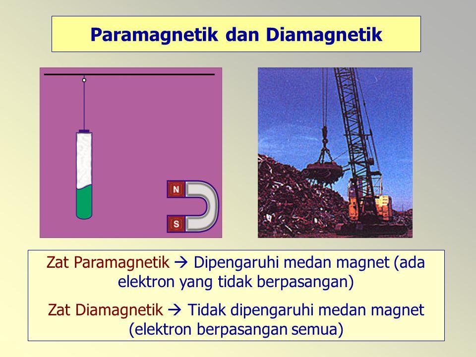 51 Paramagnetik dan Diamagnetik Zat Paramagnetik  Dipengaruhi medan magnet (ada elektron yang tidak berpasangan) Zat Diamagnetik  Tidak dipengaruhi