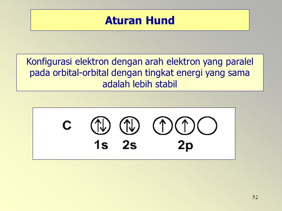 52 Aturan Hund Konfigurasi elektron dengan arah elektron yang paralel pada orbital-orbital dengan tingkat energi yang sama adalah lebih stabil