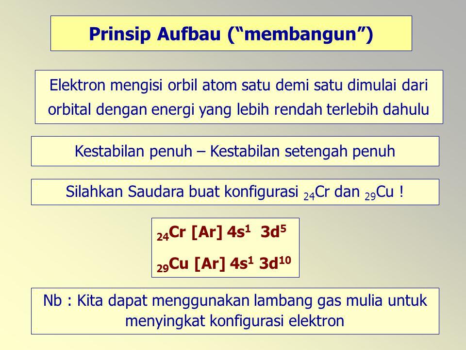 """53 Prinsip Aufbau (""""membangun"""") Elektron mengisi orbil atom satu demi satu dimulai dari orbital dengan energi yang lebih rendah terlebih dahulu Kestab"""
