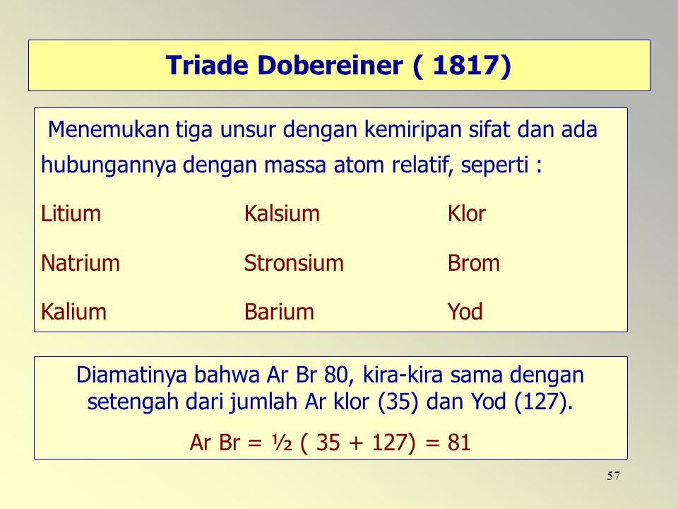 57 Triade Dobereiner ( 1817) Menemukan tiga unsur dengan kemiripan sifat dan ada hubungannya dengan massa atom relatif, seperti : LitiumKalsiumKlor Na