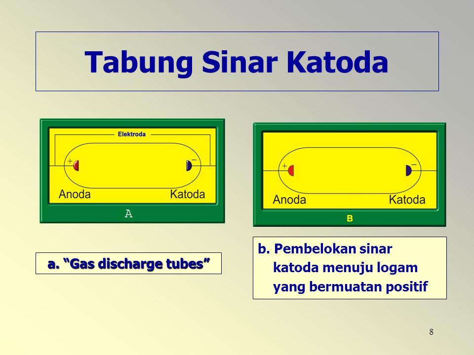 """8 Tabung Sinar Katoda a. """"Gas discharge tubes"""" b. Pembelokan sinar katoda menuju logam yang bermuatan positif"""