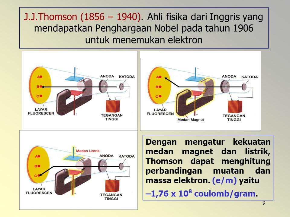 9 J.J.Thomson (1856 – 1940). Ahli fisika dari Inggris yang mendapatkan Penghargaan Nobel pada tahun 1906 untuk menemukan elektron Dengan mengatur keku