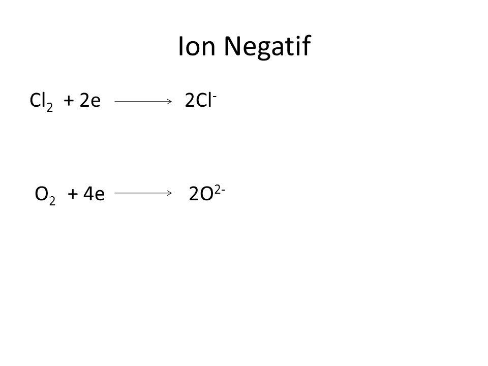 Ion Negatif Cl 2 + 2e 2Cl - O 2 + 4e 2O 2-