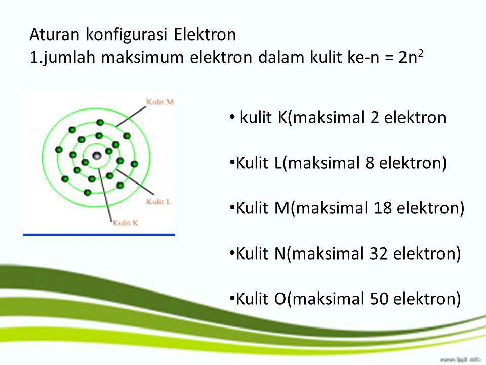 Aturan konfigurasi Elektron 1.jumlah maksimum elektron dalam kulit ke-n = 2n 2 kulit K(maksimal 2 elektron Kulit L(maksimal 8 elektron) Kulit M(maksim