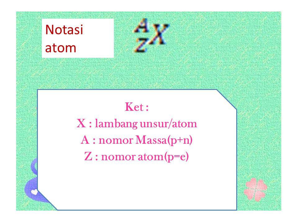 Notasi atom Ket : X : lambang unsur/atom A : nomor Massa(p+n) Z : nomor atom(p=e)